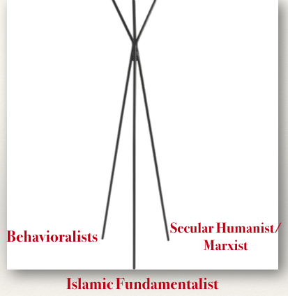 Tripod ~ Secular Humanist, Behaviorists, Islamists