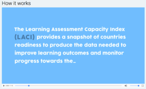 The Learning Assessment Capacity Index (LACI)